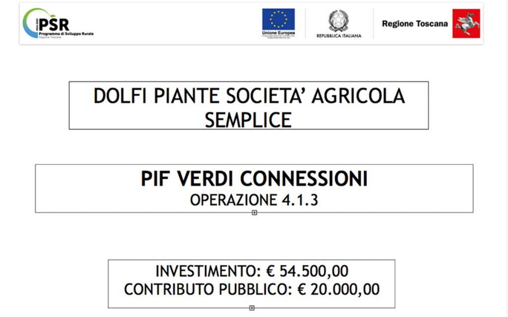 PIF: progetto integrato di filiera